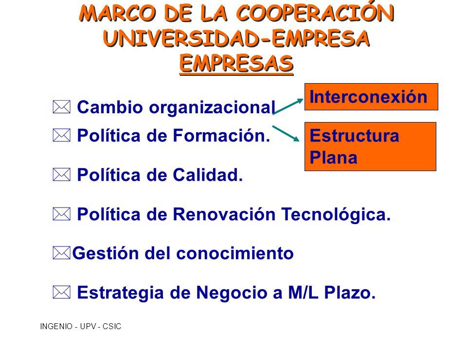 INGENIO - UPV - CSIC * Política de Formación. * Política de Calidad. * Política de Renovación Tecnológica. *Gestión del conocimiento * Estrategia de N