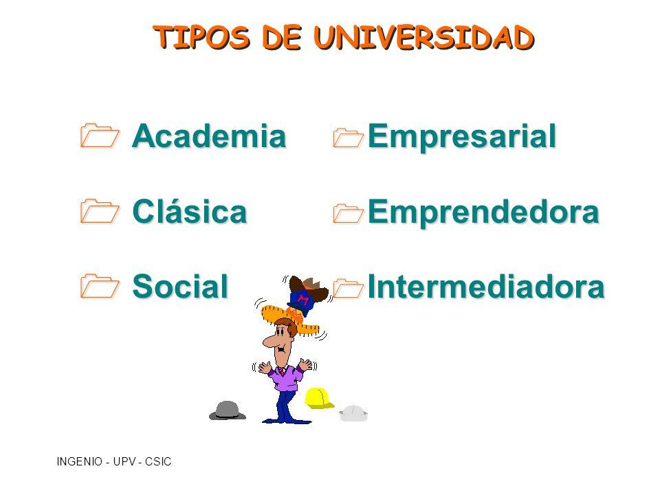 INGENIO - UPV - CSIC TIPOS DE UNIVERSIDAD 1 Academia 1 Clásica 1 Social 1 Empresarial 1 Emprendedora 1 Intermediadora