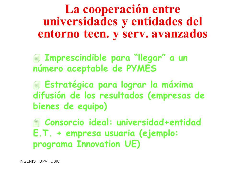INGENIO - UPV - CSIC La cooperación entre universidades y entidades del entorno tecn. y serv. avanzados 4 Imprescindible para llegar a un número acept