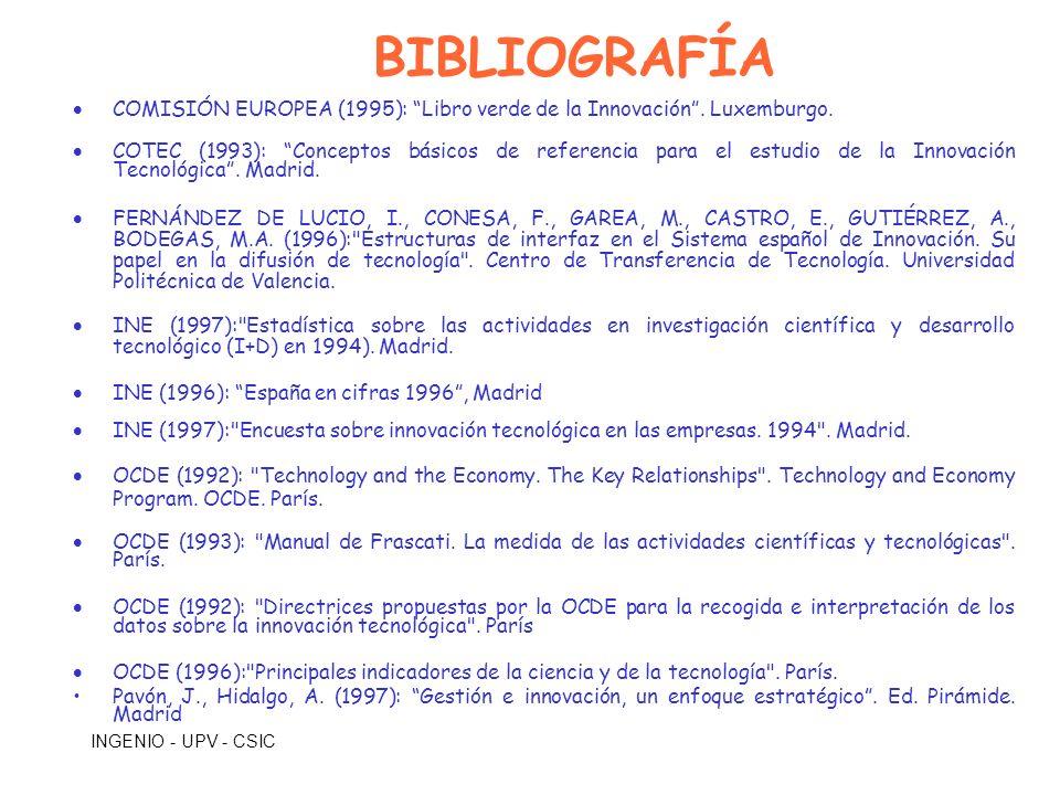 INGENIO - UPV - CSIC BIBLIOGRAFÍA COMISIÓN EUROPEA (1995): Libro verde de la Innovación. Luxemburgo. COTEC (1993): Conceptos básicos de referencia par