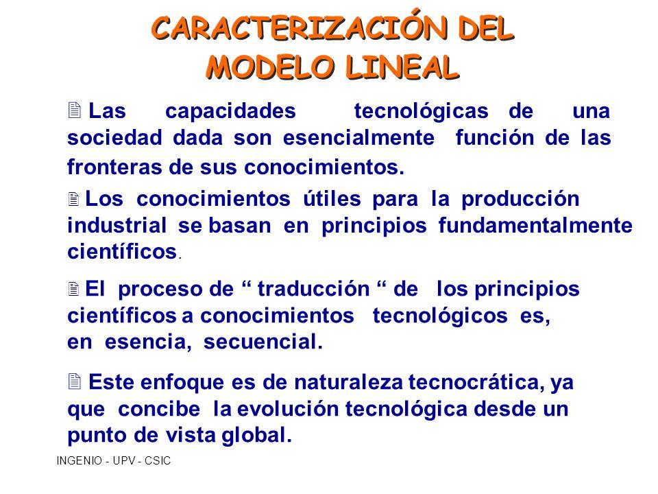 INGENIO - UPV - CSIC CARACTERIZACIÓN DEL MODELO LINEAL CARACTERIZACIÓN DEL MODELO LINEAL 2 Las capacidades tecnológicas de una sociedad dada son esenc