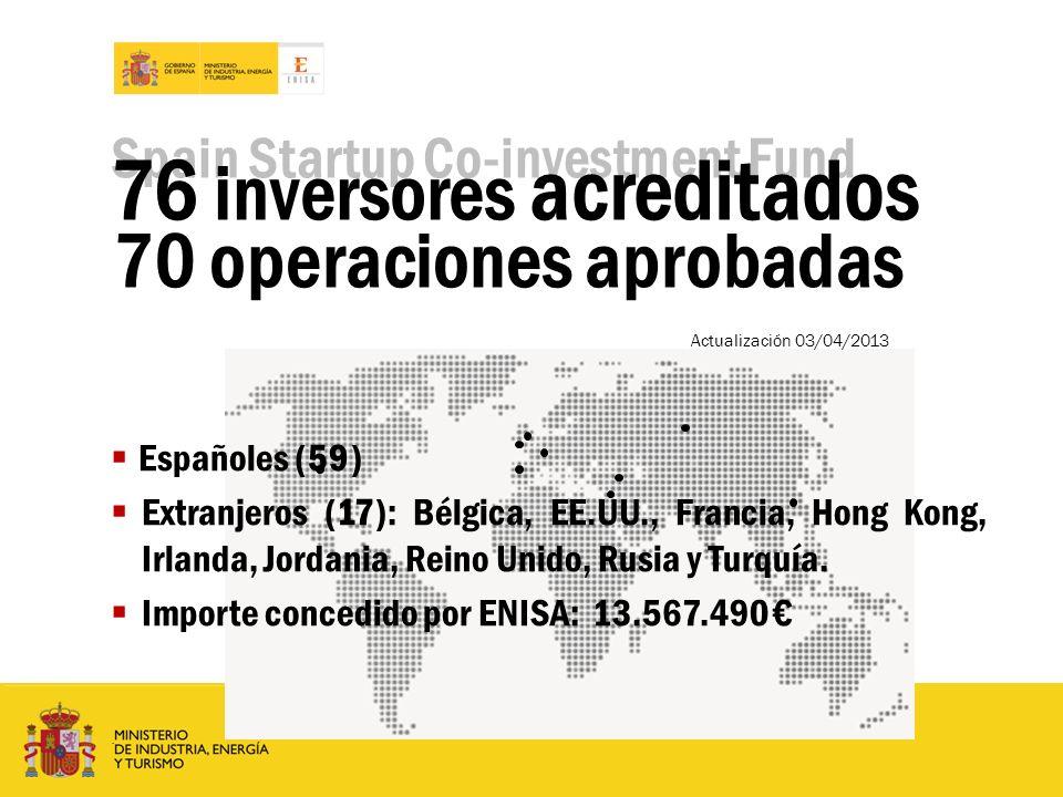 Spain Startup Co-investment Fund 76 inversores acreditados 70 operaciones aprobadas Actualización 03/04/2013 Españoles (59) Extranjeros (17): Bélgica,