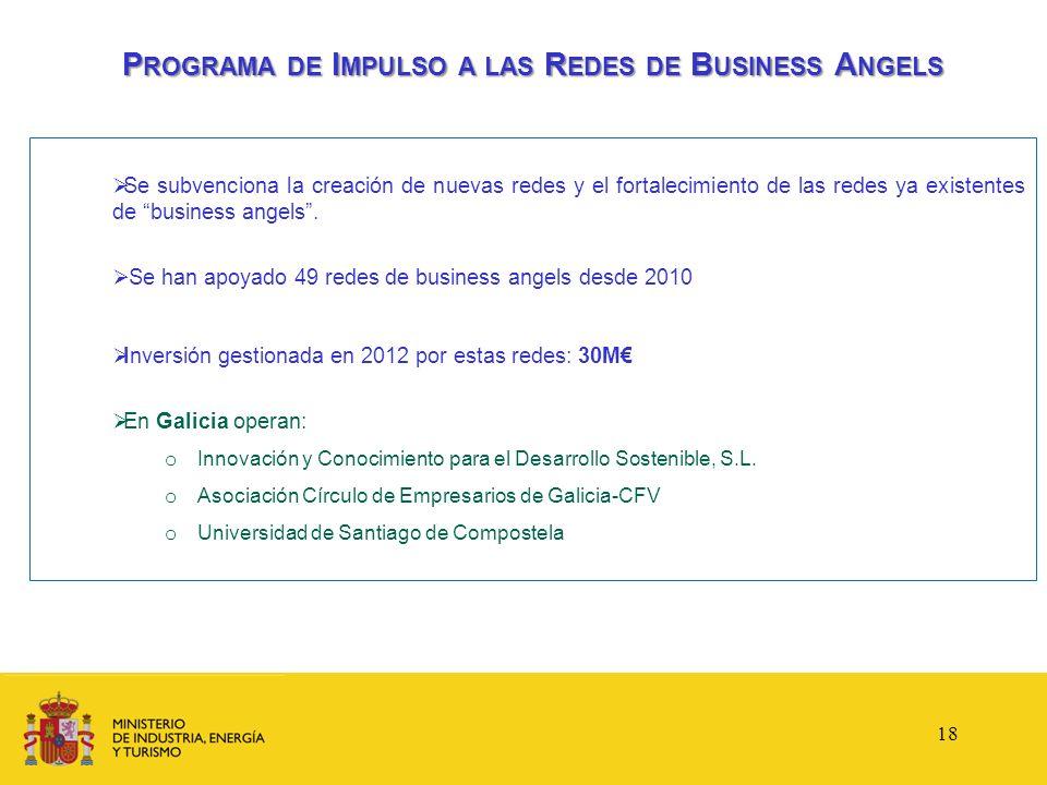 Se subvenciona la creación de nuevas redes y el fortalecimiento de las redes ya existentes de business angels. Se han apoyado 49 redes de business ang