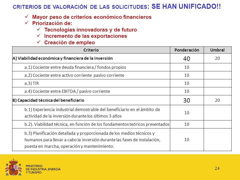 CRITERIOS DE VALORACIÓN DE LAS SOLICITUDES : SE HAN UNIFICADO!! Mayor peso de criterios económico financieros Priorización de: Tecnologías innovadoras