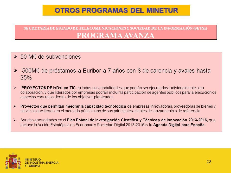 OTROS PROGRAMAS DEL MINETUR SECRETARÍA DE ESTADO DE TELECOMUNICACIONES Y SOCIEDAD DE LA INFORMACIÓN (SETSI) PROGRAMA AVANZA 50 M de subvenciones 500M