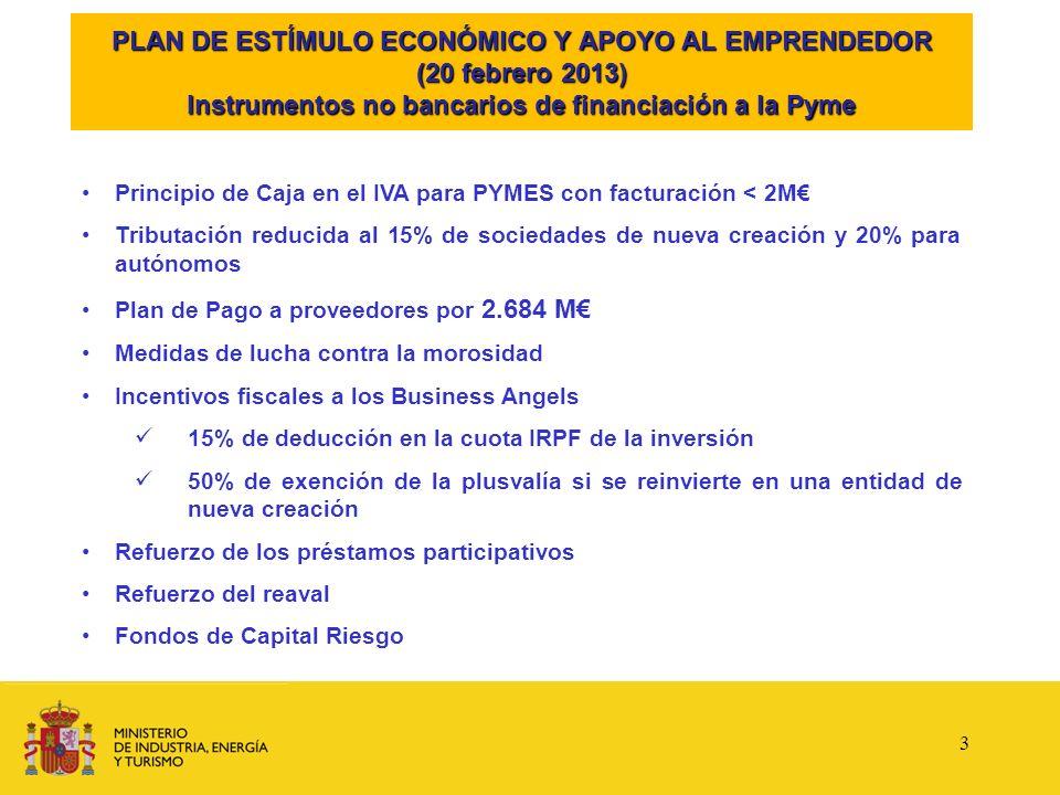 PLAN DE ESTÍMULO ECONÓMICO Y APOYO AL EMPRENDEDOR (20 febrero 2013) Instrumentos no bancarios de financiación a la Pyme Principio de Caja en el IVA pa