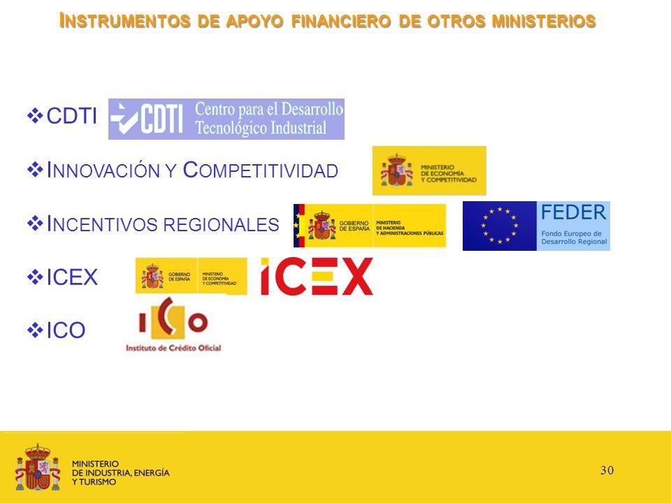 I NSTRUMENTOS DE APOYO FINANCIERO DE OTROS MINISTERIOS CDTI I NNOVACIÓN Y C OMPETITIVIDAD I NCENTIVOS REGIONALES ICEX ICO 30