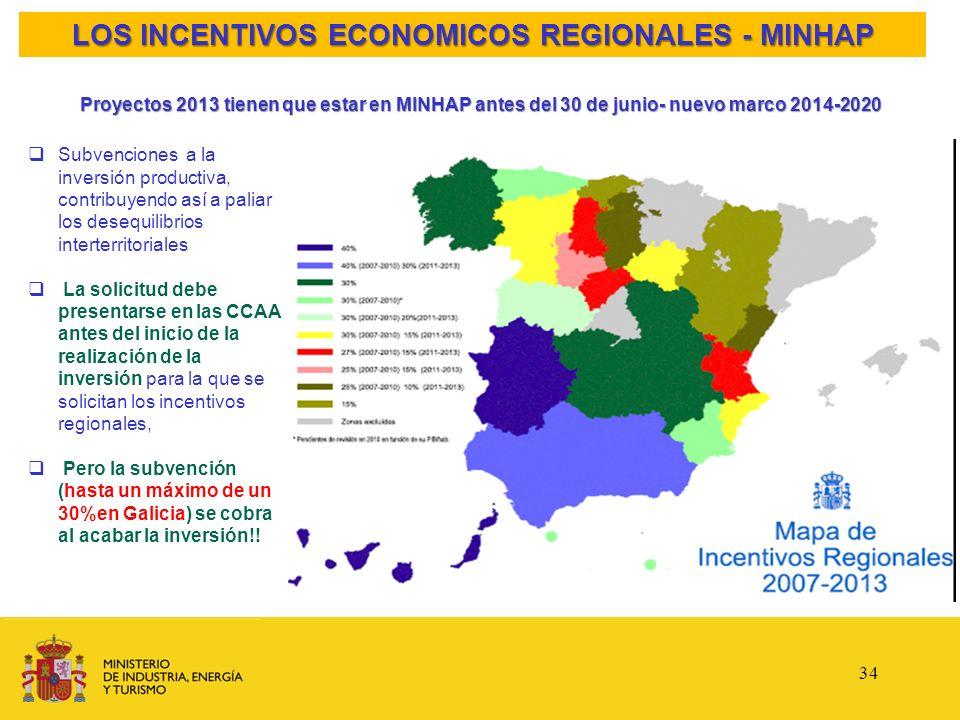 LOS INCENTIVOS ECONOMICOS REGIONALES - MINHAP Proyectos 2013 tienen que estar en MINHAP antes del 30 de junio- nuevo marco 2014-2020 Subvenciones a la