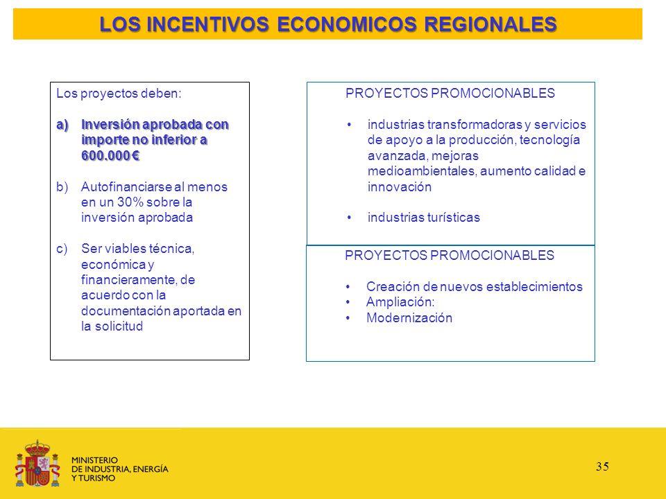 LOS INCENTIVOS ECONOMICOS REGIONALES Los proyectos deben: a)Inversión aprobada con importe no inferior a 600.000 a)Inversión aprobada con importe no i