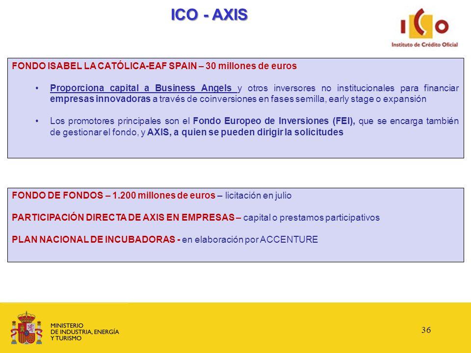 ICO - AXIS FONDO ISABEL LA CATÓLICA-EAF SPAIN – 30 millones de euros Proporciona capital a Business Angels y otros inversores no institucionales para