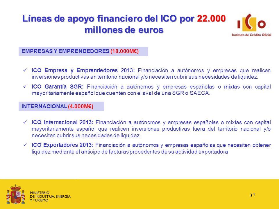 Líneas de apoyo financiero del ICO por 22.000 millones de euros ICO Empresa y Emprendedores 2013: Financiación a autónomos y empresas que realicen inv