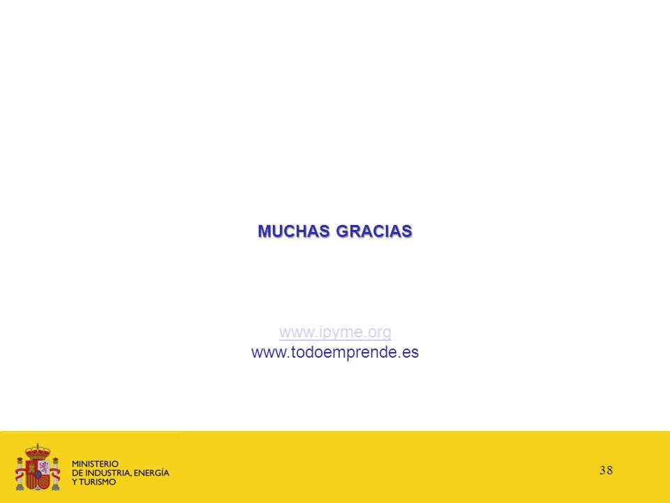 MUCHAS GRACIAS www.ipyme.org www.todoemprende.es 38