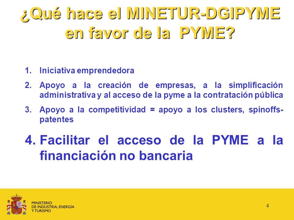 1. Iniciativa emprendedora 2. Apoyo a la creación de empresas, a la simplificación administrativa y al acceso de la pyme a la contratación pública 3.