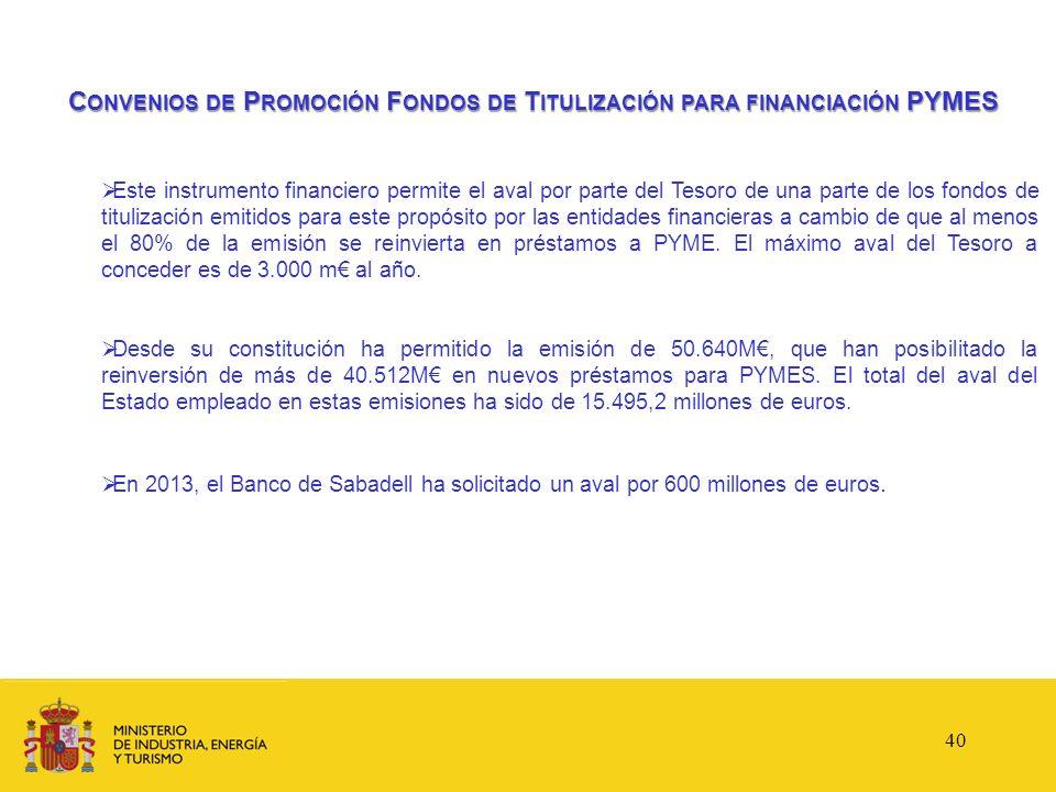 C ONVENIOS DE P ROMOCIÓN F ONDOS DE T ITULIZACIÓN PARA FINANCIACIÓN PYMES Este instrumento financiero permite el aval por parte del Tesoro de una part