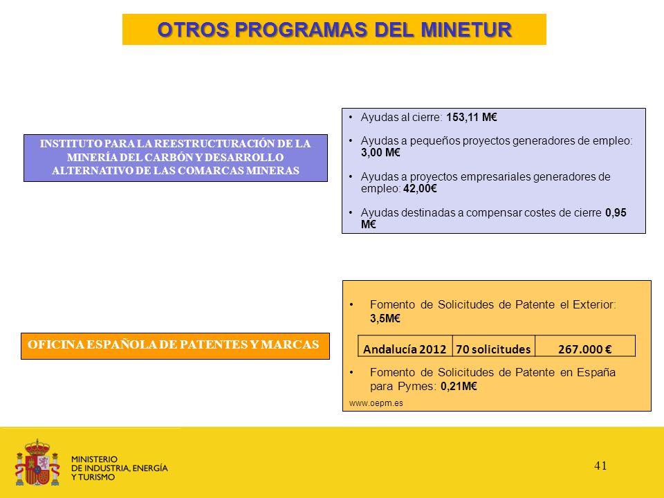 OTROS PROGRAMAS DEL MINETUR Ayudas al cierre: 153,11 M Ayudas a pequeños proyectos generadores de empleo: 3,00 M Ayudas a proyectos empresariales gene