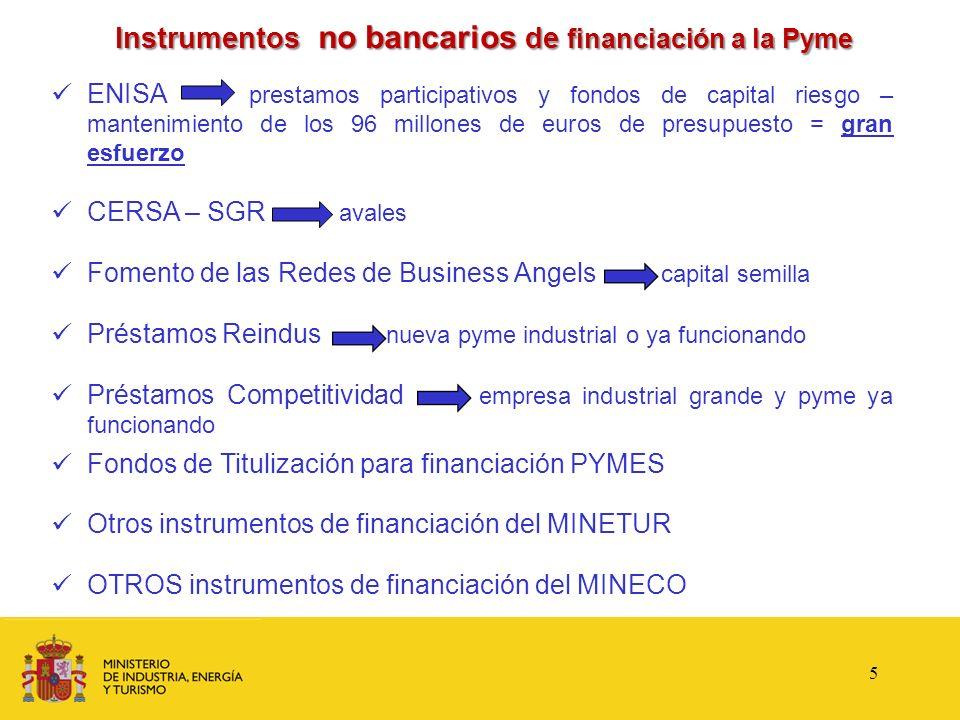 Las 23 SGR facilitan la obtención de AVALES a las pymes y a través de ellos financiación bancaria a largo plazo, tanto para inversión como para circulante (gracias a nuevo contrato) Con el apoyo del reaval de CERSA (Compañía Española de Reafianzamiento), sociedad estatal adscrita al MINETUR Gran esfuerzo de MINETUR en 2013 al incrementar un 63% el presupuesto de CERSA (frente a caída del 40% del presupuesto del Ministerio) para poder llegar a avalar un 20% más que el año pasado: 1.200 millones de euros en avales en 2013 10.000 operaciones en 2013 A destacar: El gran efecto multiplicador de CERSA (32x): con 209 millones de euros de capital sustenta 6.664 millones euros de Riesgo Vivo de todas las SGR Que históricamente los fallidos han sido el 2,5% LOS AVALES DE LAS SGR y el reaval de CERSA 6