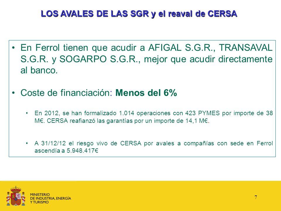 En Ferrol tienen que acudir a AFIGAL S.G.R., TRANSAVAL S.G.R. y SOGARPO S.G.R., mejor que acudir directamente al banco. Coste de financiación: Menos d