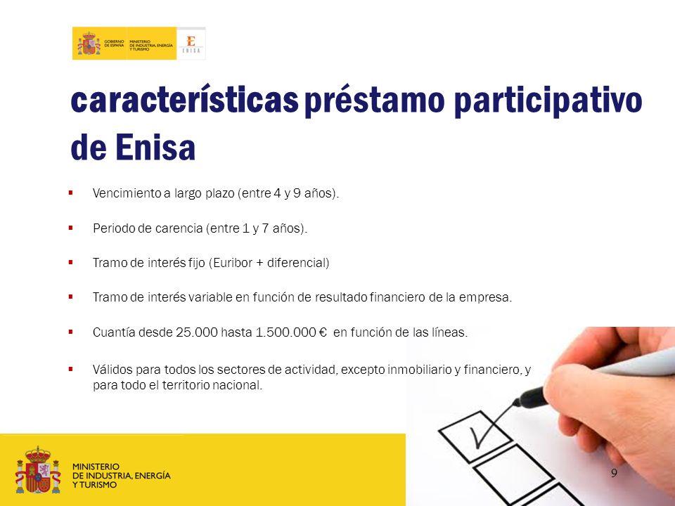 www.enisa.es características préstamo participativo de Enisa Vencimiento a largo plazo (entre 4 y 9 años). Periodo de carencia (entre 1 y 7 años). Tra