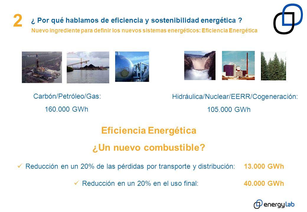 2 ¿ Por qué hablamos de eficiencia y sostenibilidad energética ? Nuevo ingrediente para definir los nuevos sistemas energéticos: Eficiencia Energética