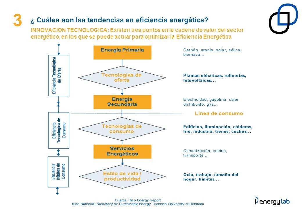 3 ¿ Cuáles son las tendencias en eficiencia energética? INNOVACION TECNOLOGICA: Existen tres puntos en la cadena de valor del sector energético, en lo