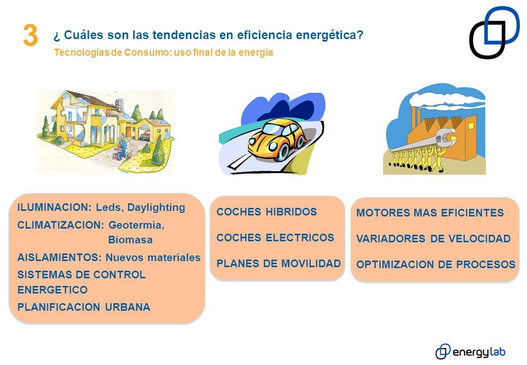 3 ¿ Cuáles son las tendencias en eficiencia energética? Tecnologías de Consumo: uso final de la energía ILUMINACION: Leds, Daylighting CLIMATIZACION: