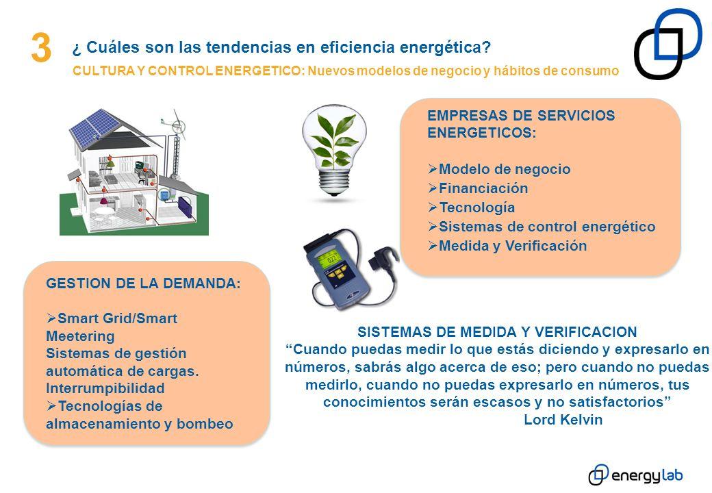 3 ¿ Cuáles son las tendencias en eficiencia energética? CULTURA Y CONTROL ENERGETICO: Nuevos modelos de negocio y hábitos de consumo GESTION DE LA DEM