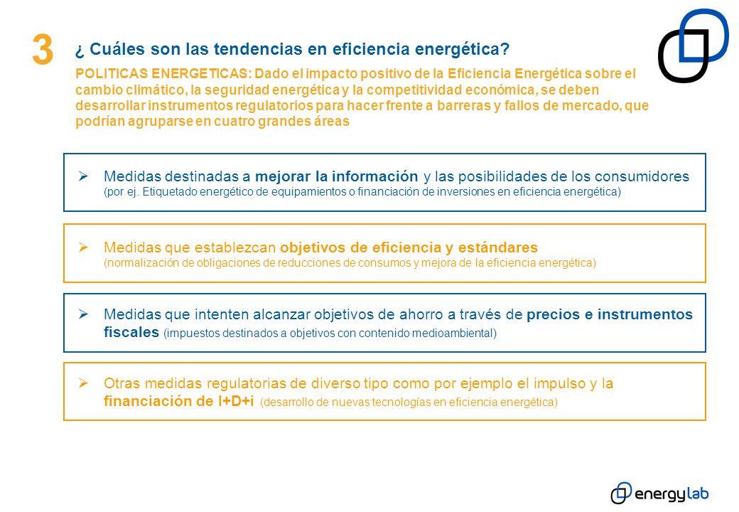 3 ¿ Cuáles son las tendencias en eficiencia energética? POLITICAS ENERGETICAS: Dado el impacto positivo de la Eficiencia Energética sobre el cambio cl