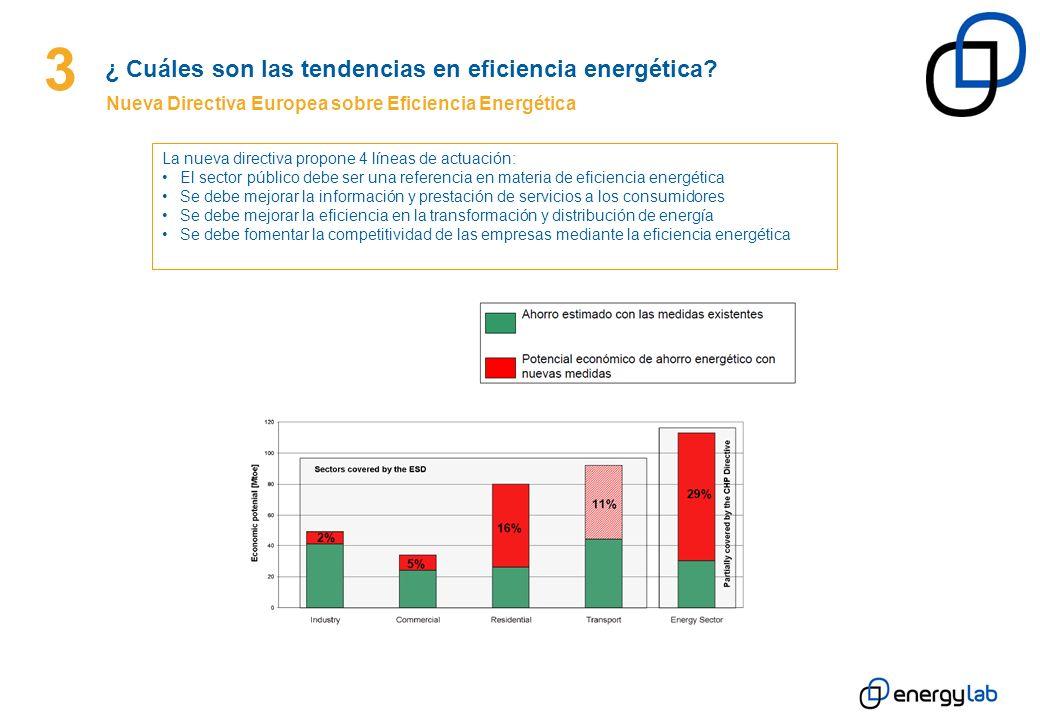 3 ¿ Cuáles son las tendencias en eficiencia energética? Nueva Directiva Europea sobre Eficiencia Energética La nueva directiva propone 4 líneas de act
