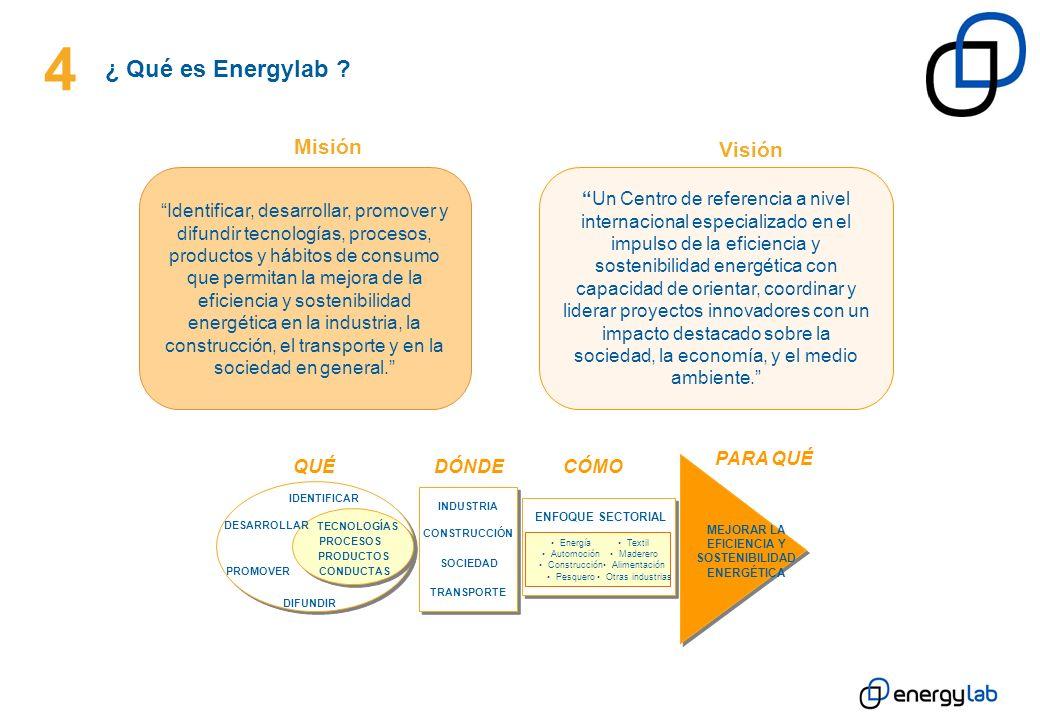 4 ¿ Qué es Energylab ? Misión Identificar, desarrollar, promover y difundir tecnologías, procesos, productos y hábitos de consumo que permitan la mejo