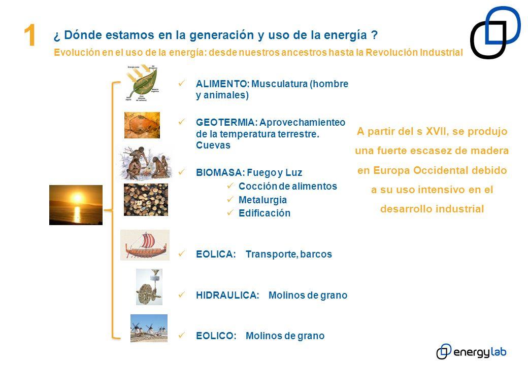 1 ¿ Dónde estamos en la generación y uso de la energía ? Evolución en el uso de la energía: desde nuestros ancestros hasta la Revolución Industrial AL