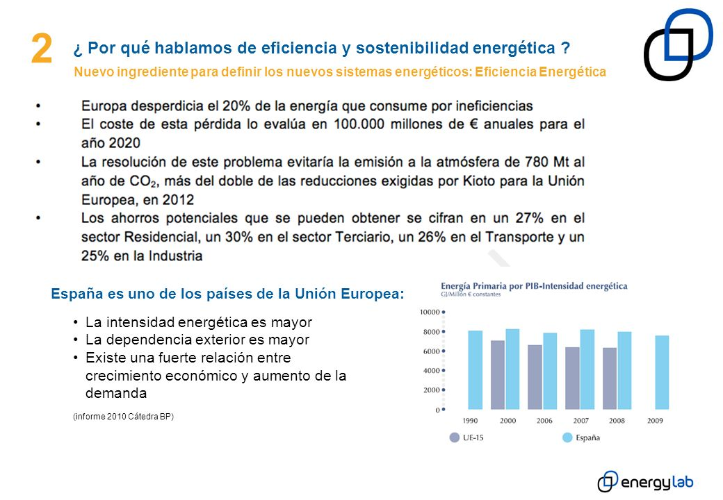 4 ¿ Qué es Energylab .