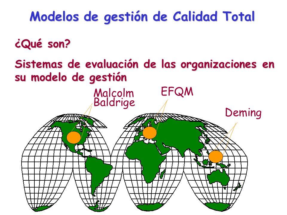 Modelos de gestión de Calidad Total ¿Qué son? Sistemas de evaluación de las organizaciones en su modelo de gestión Malcolm Baldrige EFQM Deming