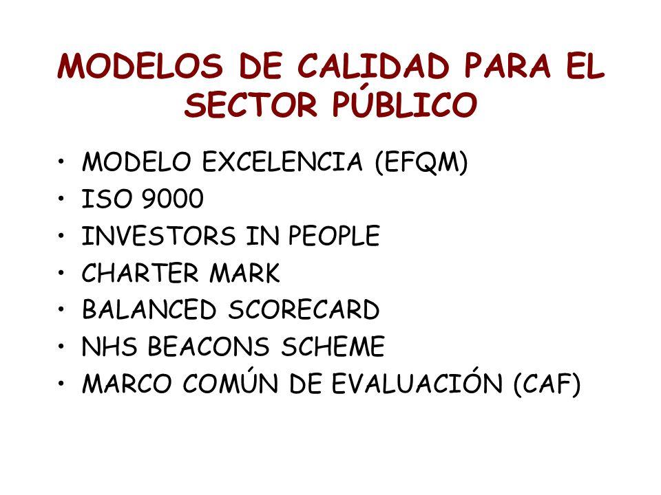 MODELOS DE CALIDAD PARA EL SECTOR PÚBLICO MODELO EXCELENCIA (EFQM) ISO 9000 INVESTORS IN PEOPLE CHARTER MARK BALANCED SCORECARD NHS BEACONS SCHEME MAR