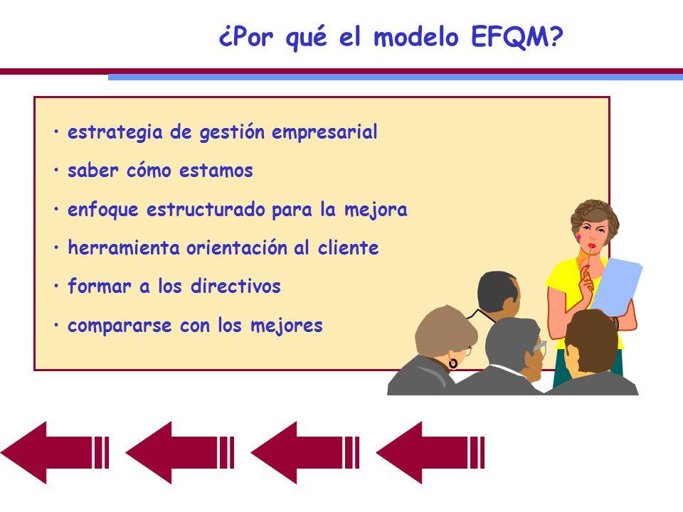 ¿Por qué el modelo EFQM? estrategia de gestión empresarial saber cómo estamos enfoque estructurado para la mejora herramienta orientación al cliente f