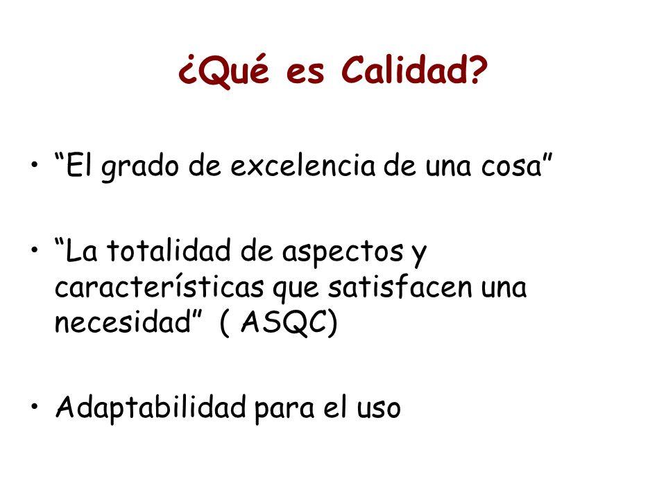 ¿Qué es Calidad? El grado de excelencia de una cosa La totalidad de aspectos y características que satisfacen una necesidad ( ASQC) Adaptabilidad para