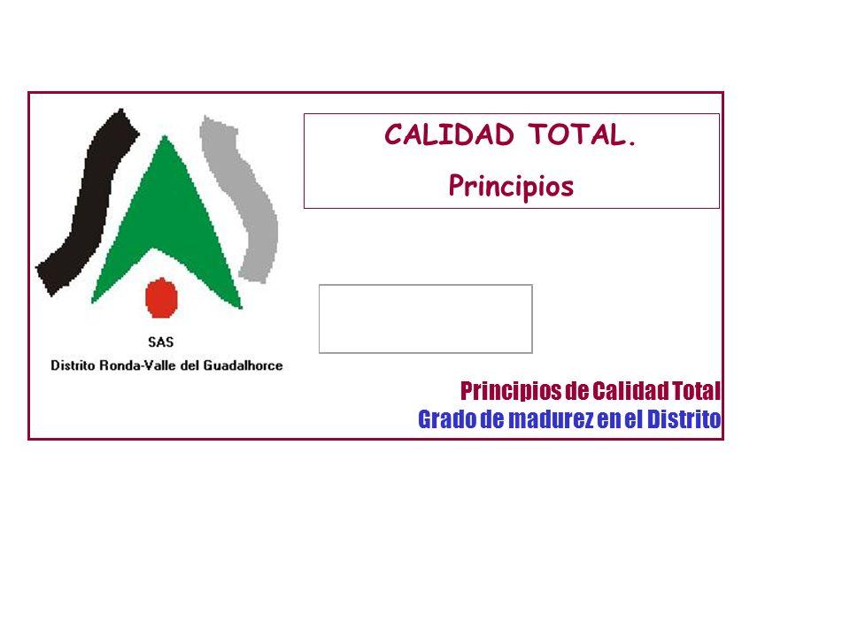 CALIDAD TOTAL. Principios Principios de Calidad Total Grado de madurez en el Distrito