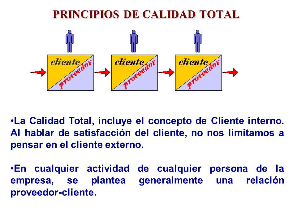 PRINCIPIOS DE CALIDAD TOTAL La Calidad Total, incluye el concepto de Cliente interno. Al hablar de satisfacción del cliente, no nos limitamos a pensar