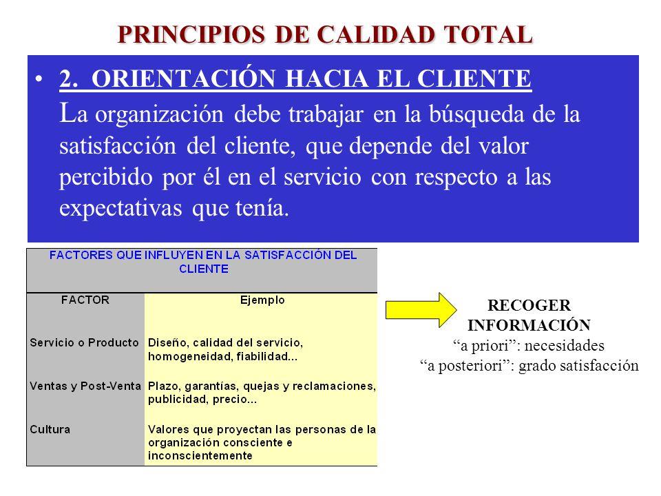 2. ORIENTACIÓN HACIA EL CLIENTE L a organización debe trabajar en la búsqueda de la satisfacción del cliente, que depende del valor percibido por él e