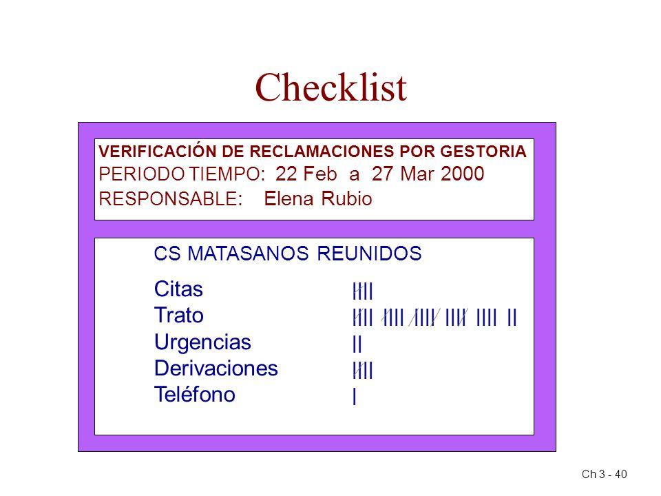 Ch 3 - 40 Checklist VERIFICACIÓN DE RECLAMACIONES POR GESTORIA PERIODO TIEMPO : 22 Feb a 27 Mar 2000 RESPONSABLE : Elena Rubio CS MATASANOS REUNIDOS C
