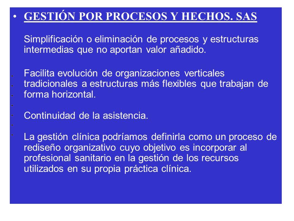 GESTIÓN POR PROCESOS Y HECHOS. SAS Simplificación o eliminación de procesos y estructuras intermedias que no aportan valor añadido. Facilita evolución