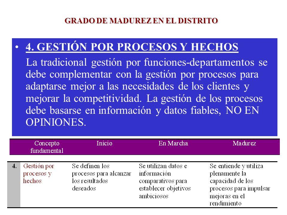 4. GESTIÓN POR PROCESOS Y HECHOS La tradicional gestión por funciones-departamentos se debe complementar con la gestión por procesos para adaptarse me