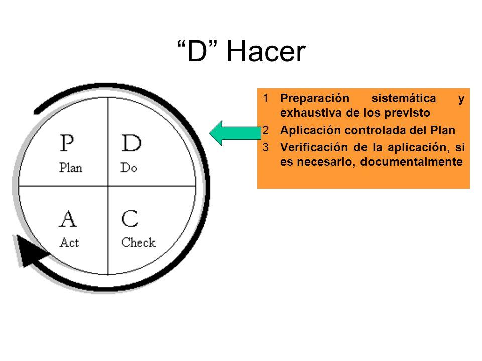 D Hacer 1Preparación sistemática y exhaustiva de los previsto 2Aplicación controlada del Plan 3Verificación de la aplicación, si es necesario, documen