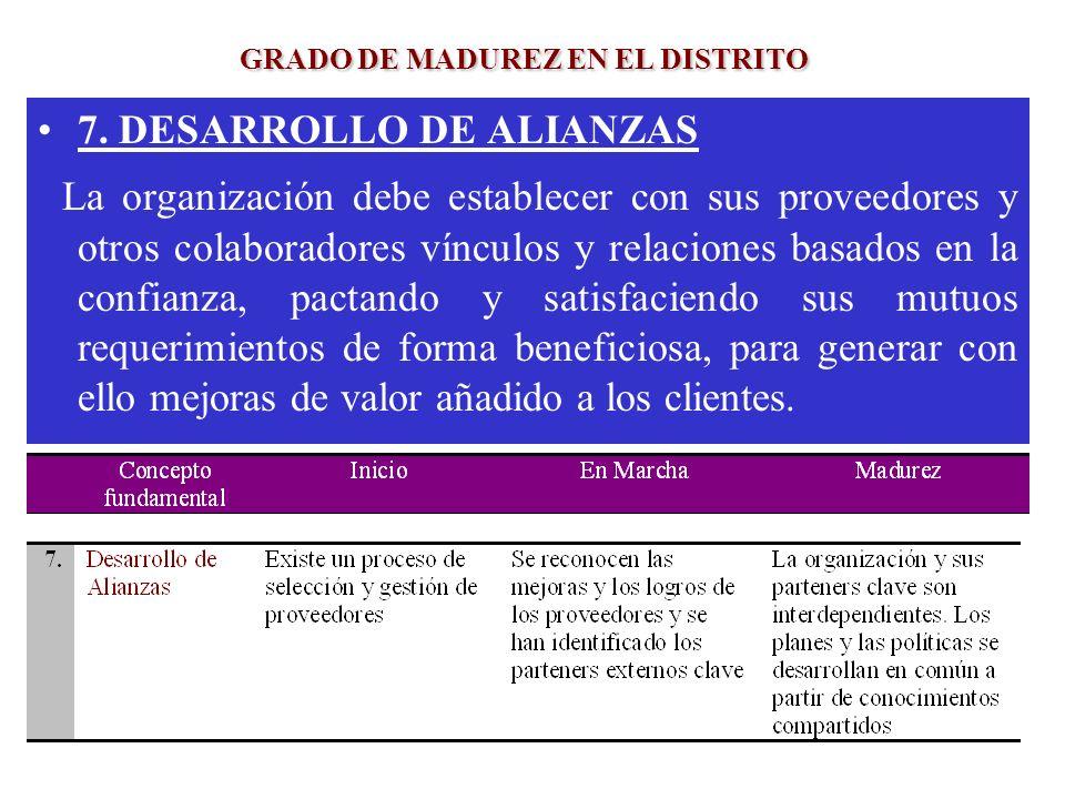 7. DESARROLLO DE ALIANZAS La organización debe establecer con sus proveedores y otros colaboradores vínculos y relaciones basados en la confianza, pac