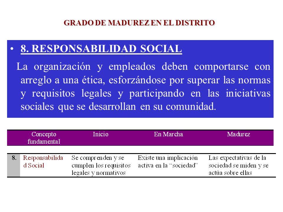 8. RESPONSABILIDAD SOCIAL La organización y empleados deben comportarse con arreglo a una ética, esforzándose por superar las normas y requisitos lega