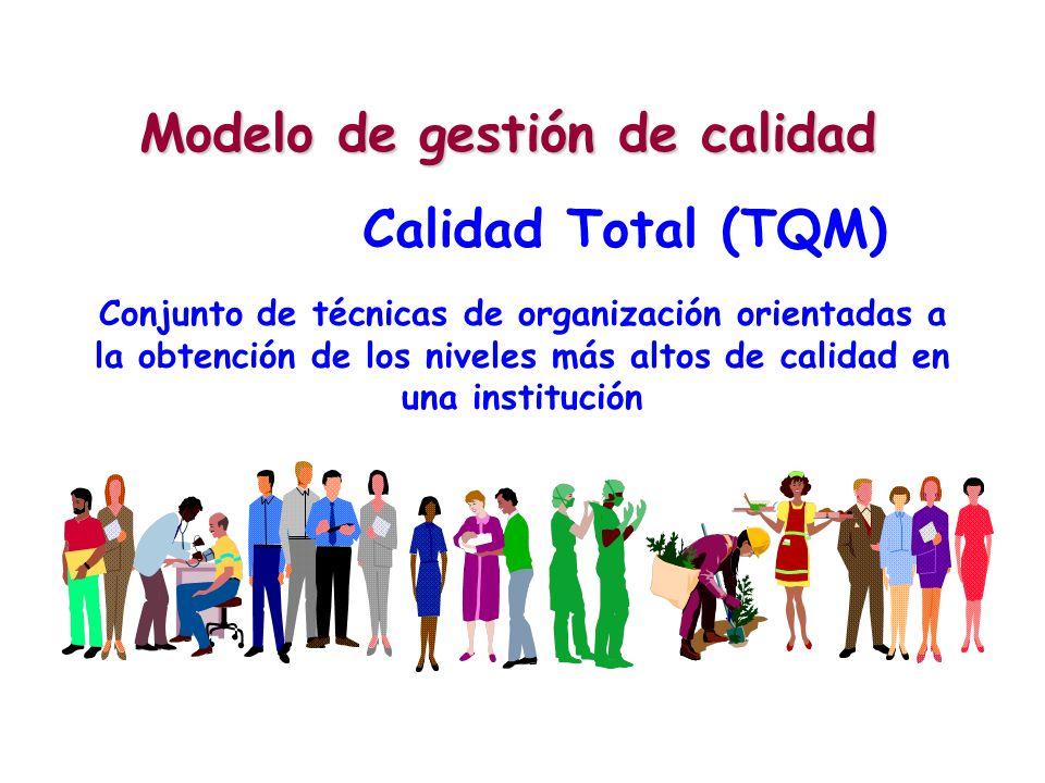 Modelo de gestión de calidad Calidad Total (TQM) Conjunto de técnicas de organización orientadas a la obtención de los niveles más altos de calidad en
