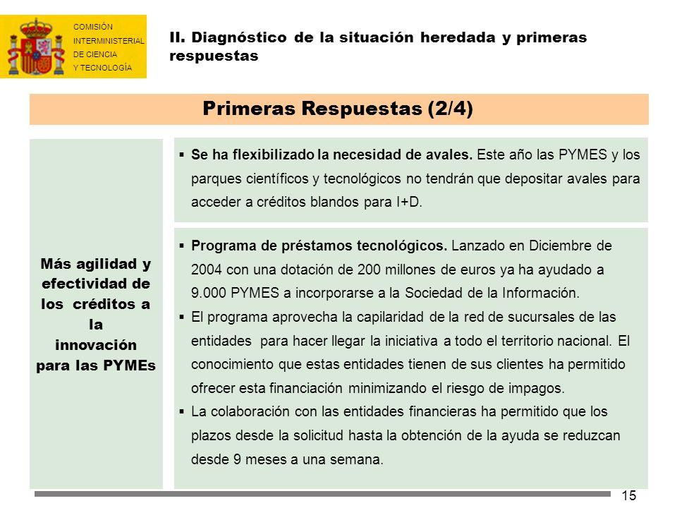 COMISIÓN INTERMINISTERIAL DE CIENCIA Y TECNOLOGÍA 15 II. Diagnóstico de la situación heredada y primeras respuestas Primeras Respuestas (2/4) Se ha fl