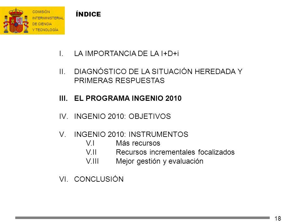 COMISIÓN INTERMINISTERIAL DE CIENCIA Y TECNOLOGÍA 18 ÍNDICE I.LA IMPORTANCIA DE LA I+D+i II.DIAGNÓSTICO DE LA SITUACIÓN HEREDADA Y PRIMERAS RESPUESTAS
