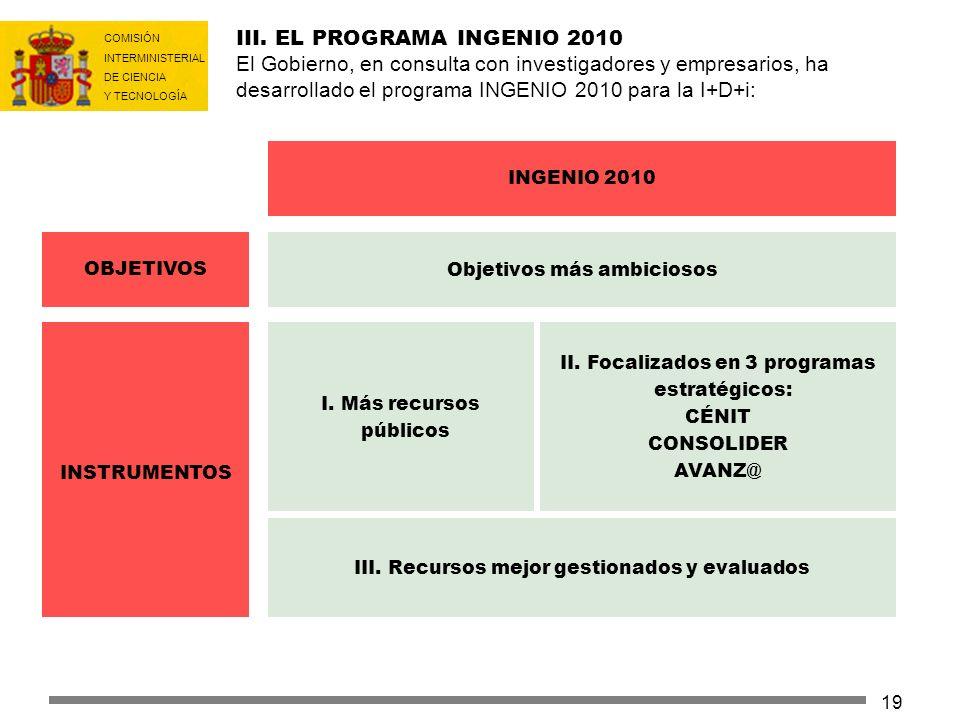 COMISIÓN INTERMINISTERIAL DE CIENCIA Y TECNOLOGÍA 19 III. EL PROGRAMA INGENIO 2010 El Gobierno, en consulta con investigadores y empresarios, ha desar