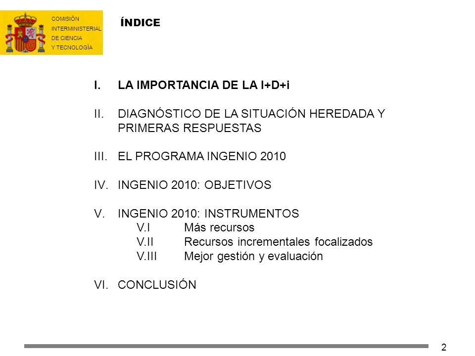 COMISIÓN INTERMINISTERIAL DE CIENCIA Y TECNOLOGÍA 2 ÍNDICE I.LA IMPORTANCIA DE LA I+D+i II.DIAGNÓSTICO DE LA SITUACIÓN HEREDADA Y PRIMERAS RESPUESTAS