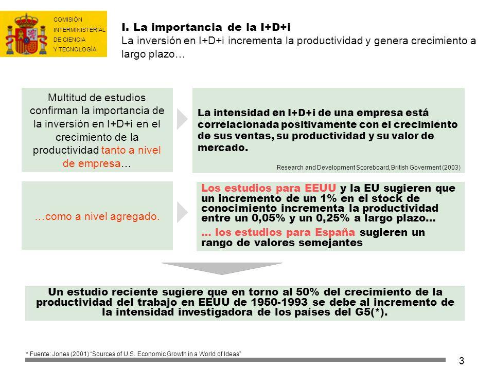 COMISIÓN INTERMINISTERIAL DE CIENCIA Y TECNOLOGÍA 34 ÍNDICE I.LA IMPORTANCIA DE LA I+D+i II.DIAGNÓSTICO DE LA SITUACIÓN HEREDADA Y PRIMERAS RESPUESTAS III.EL PROGRAMA INGENIO 2010 IV.INGENIO 2010: OBJETIVOS V.INGENIO 2010: INSTRUMENTOS V.I Más recursos V.II Recursos incrementales focalizados V.III Mejor gestión y evaluación VI.